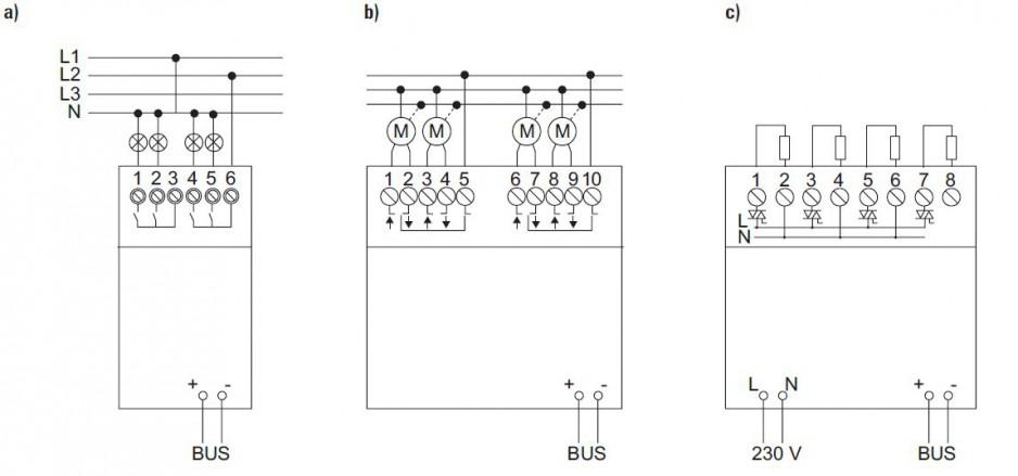 Badanie rezystancji izolacji w instalacjach z automatyką budynkową