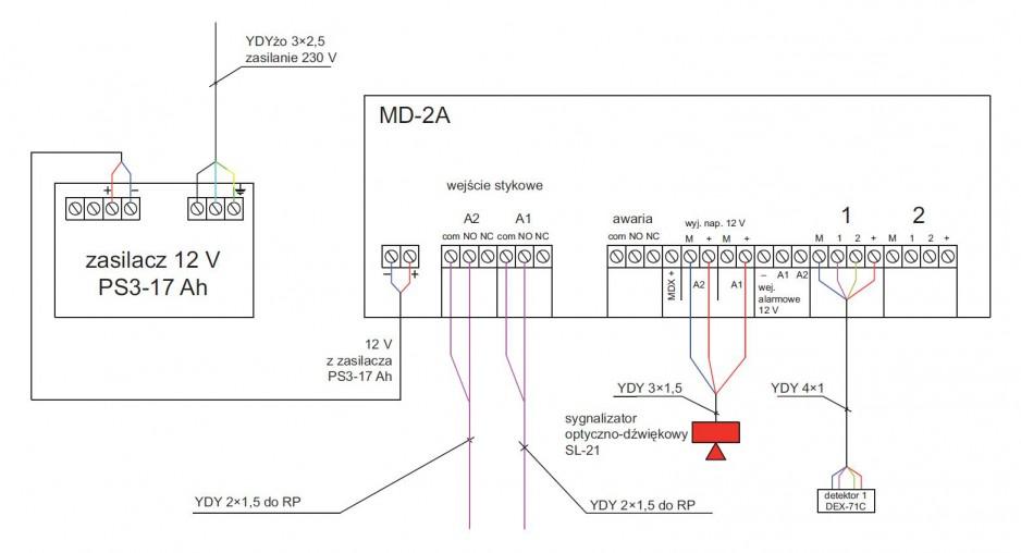 Uproszczony projekt instalacji pomieszczenia ładowania akumulatorów