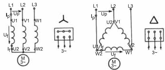 Jak dobrać moc zespołu prądotwórczego stanowiącego awaryjne źródło zasilania?