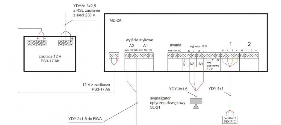 Uproszczony projekt zasilania stacji ładowania schodów lotniskowych