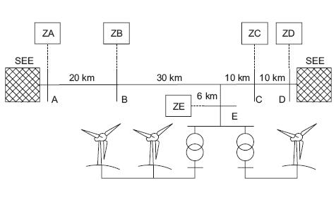 Poprawność decyzji podejmowanych przez zabezpieczenia odległościowe linii WN