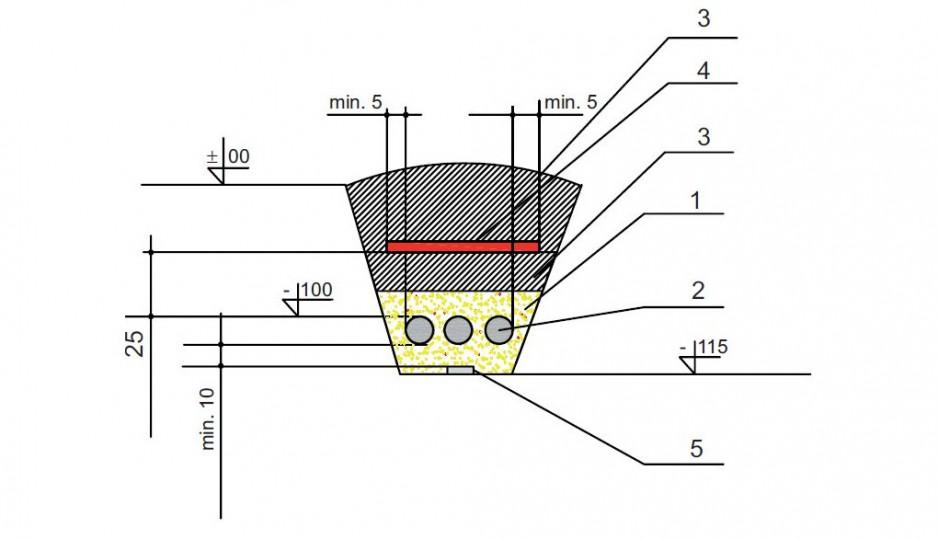 Uproszczony projekt skablowania odcinka elektroenergetycznej linii napowietrznej SN