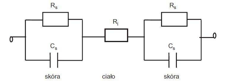 Porażenia prądem elektrycznym o wysokiej częstotliwości
