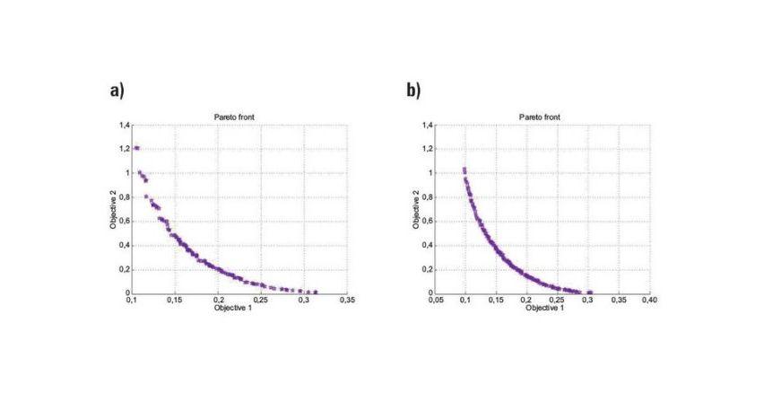 Zastosowanie algorytmów ewolucyjnych do wielokryterialnej optymalizacji rozwoju  sieci dystrybucyjnej SN