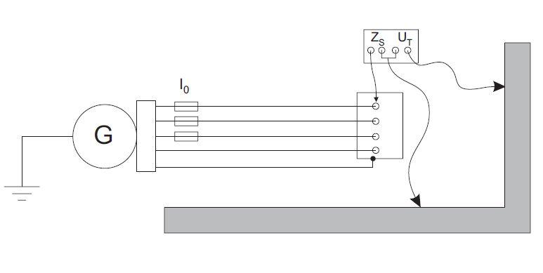 Zastosowanie zespołów prądotwórczych do awaryjnego zasilania sieci elektroenergetycznej nn (część 4.)