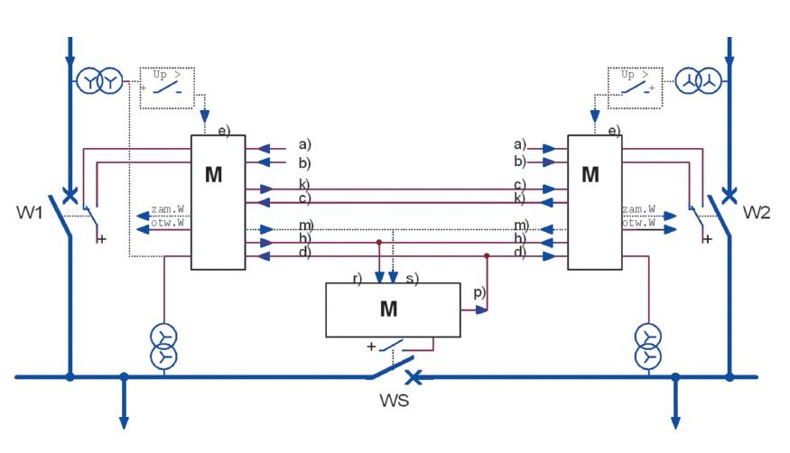 Układ samoczynnego załączania rezerwy w urządzeniu zabezpieczeniowym MUPASZ 710 plus