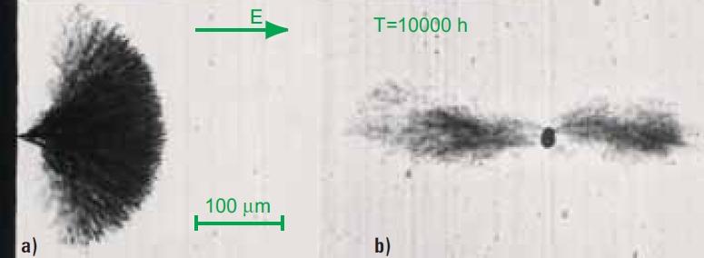 Układy probiercze do prób napięciowych kabli i linii kablowych SN o izolacji polimerowej