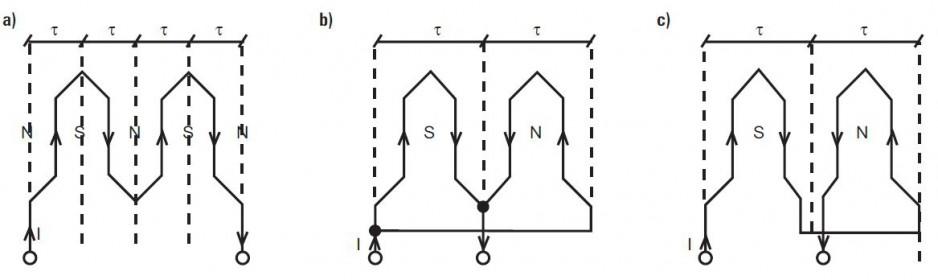 Zastosowanie wentylatorów z silnikiem dwubiegowym do wentylacji pomieszczeń