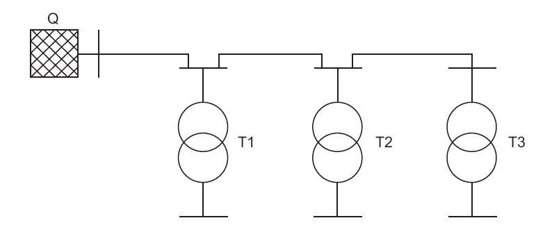 Działanie zabezpieczeń nadprądowych w stanach nieustalonych towarzyszących włączaniu nieobciążonych transformatorów SN (część 2.)