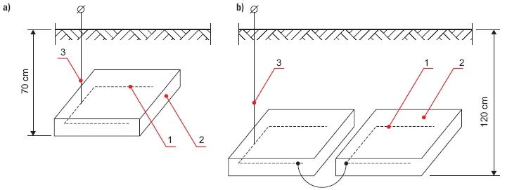Konstrukcje żelbetowe i betonowe