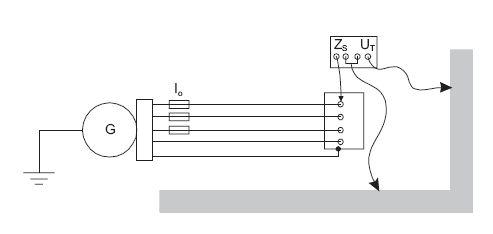Dobór mocy zespołu prądotwórczego (część 2)