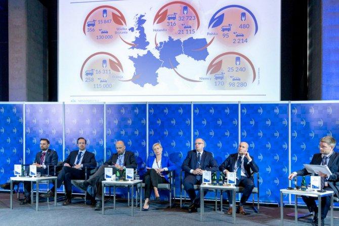 Blisko 13 miliardów złotych na transport niskoemisyjny w Polsce