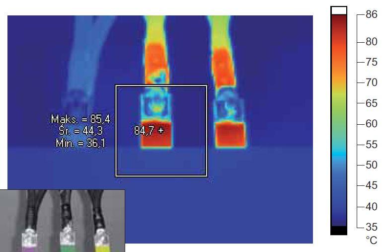 Termowizja instalacji elektrycznych narzędziem oceny zagrożenia pożarowego