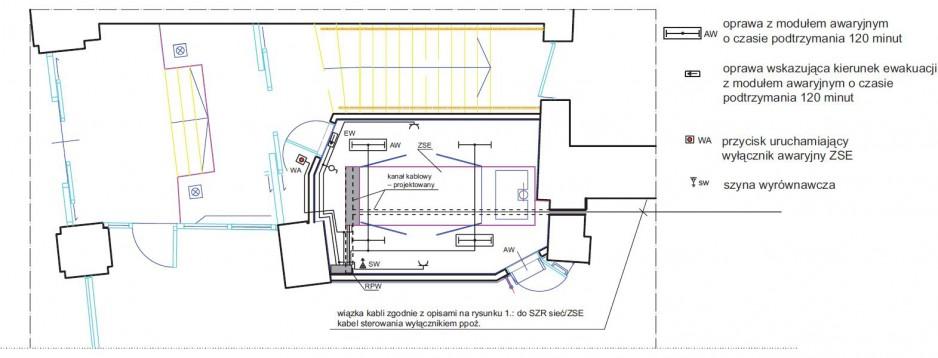 Uproszczony projekt rozdzielnicy potrzeb własnych pomieszczenia zespołu spalinowo-elektrycznego