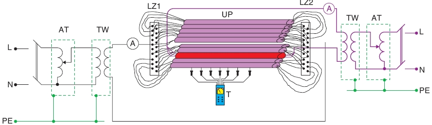 Wpływ prądów przeciążeniowych na temperaturę przewodów ułożonych wielowarstwowo