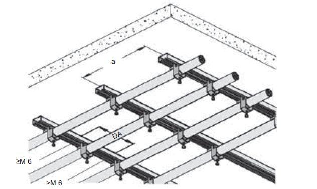Dobór przewodów do zasilania urządzeń, które muszą funkcjonować w czasie pożaru (część 2.)