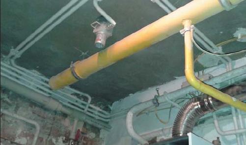 Detektory gazu