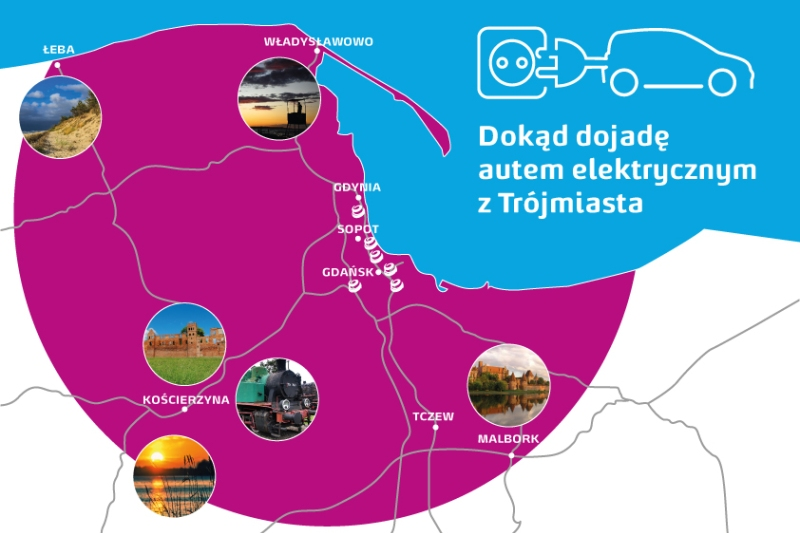 Dwie firmy jedna, jedna droga - ElectroMobility Poland i Energa łączą swoje doświadczenia