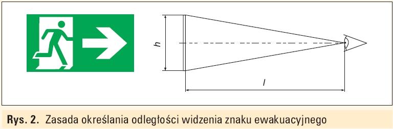 inteligentne instalacje oświetlenia wnętrz w kontekście zmian normy PN-EN 12464-1 (część 1.)