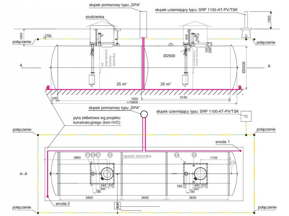 Instalacja elektryczna budynku kotłowni olejowej - opis techniczny - galeria