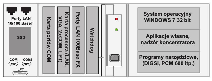 Galeria Brama zdalnego dostępu do urządzeń automatyki elektroenergetycznej  istawiane jej wymagania