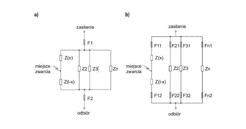 Sekwencja działania zabezpieczeń zwarciowych wpołączonych równolegle przewodach