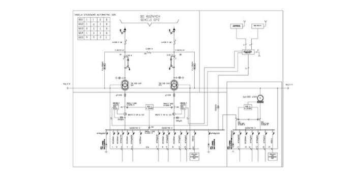 Uproszczony projekt automatyki SZR z wydzieloną rozdzielnicą zasilania awaryjnego