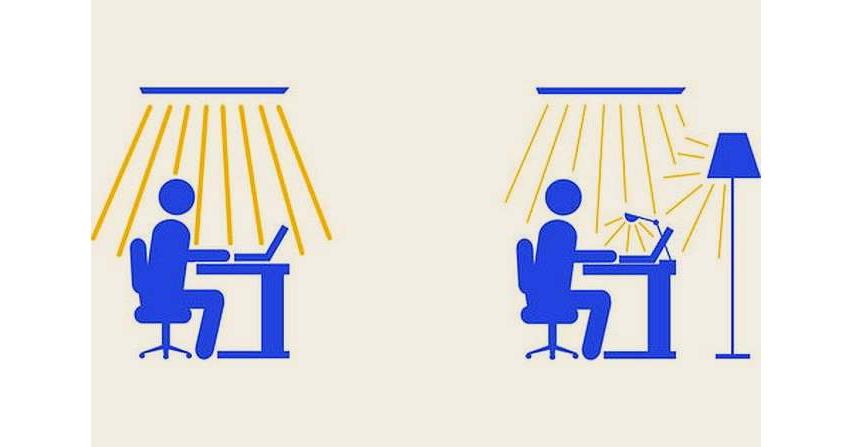 Oświetlenie miejsca pracy, oświetlenie awaryjne i ewakuacyjne