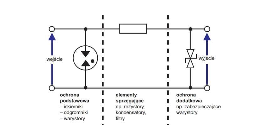 Kurs praktycznego wykorzystania programu ATP – EMTP (część 20.)