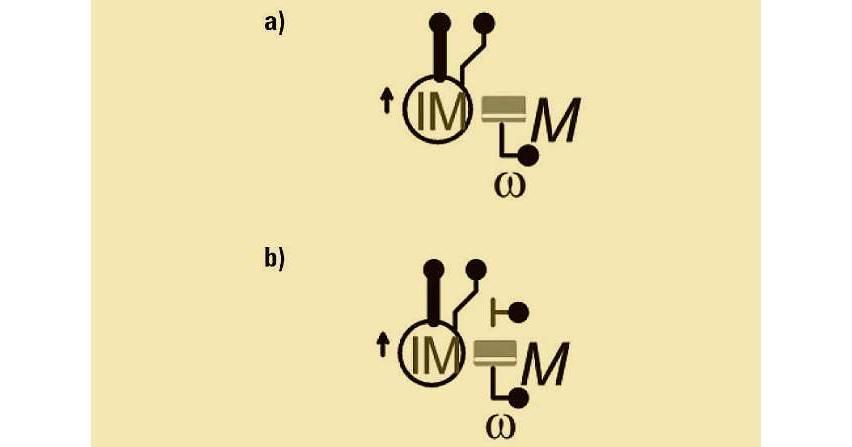 Modelowanie maszyn indukcyjnych w programie ATP