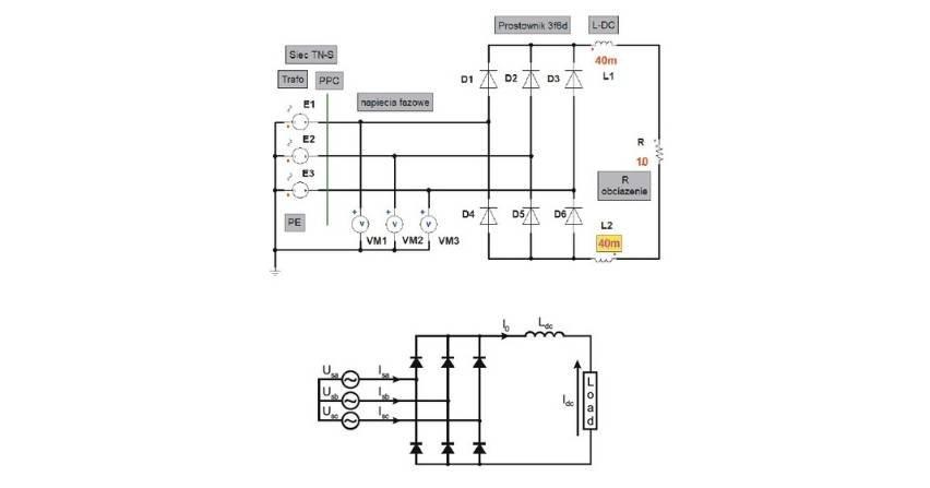 Oddziaływanie napędowego przekształtnika częstotliwości zprostownikiem diodowym najakość energii elektrycznej