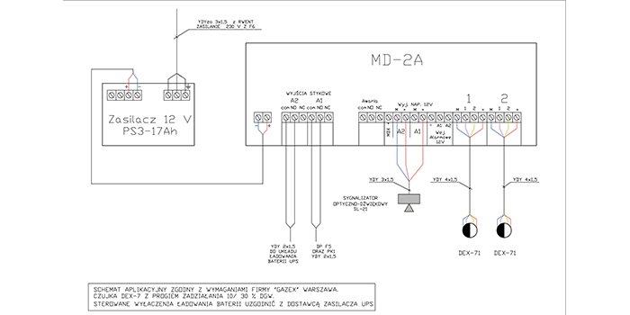 Uproszczony projekt sterowania wentylacją przedziału bateryjnego zasilacza UPS