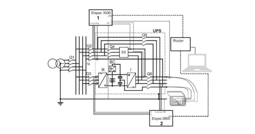 Stany nieustalone towarzyszące pomiarowi impedancji pętli zwarcia w obwodach wyjściowych zasilaczy bezprzerwowych UPS