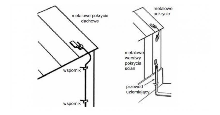 Użytkowanie energii elektrycznej na placu budowy (część 5.)