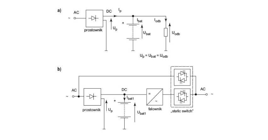 Zasilacze UPS wukładach  zasilania urządzeń elektromedycznych (część 2.)