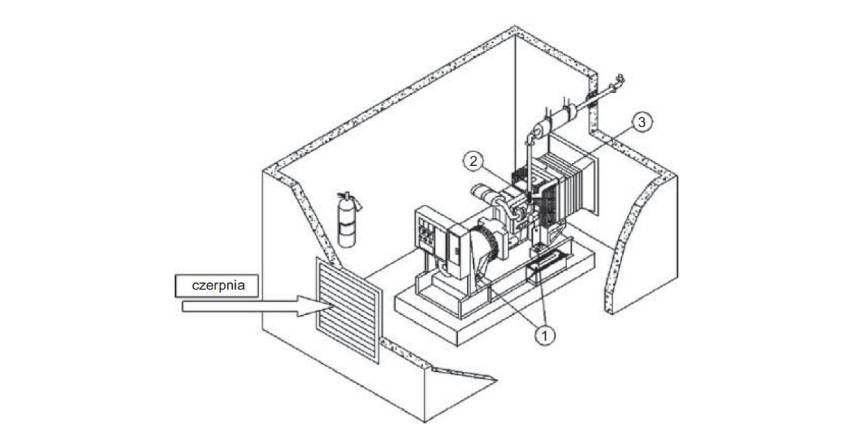 Źródła zasilania awaryjnego i gwarantowanego w układach zasilania obiektów budowlanych (część 1.)