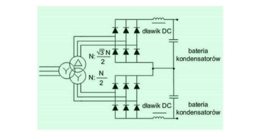 Harmoniczne prądów w sieci zasilania z 12-pulsowymi prostownikami diodowymi