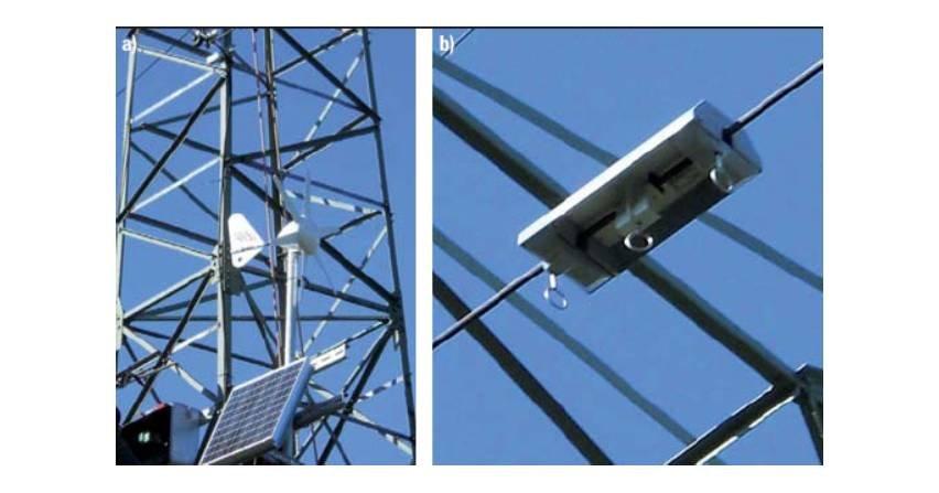 Monitorowanie i prognozowanie dopuszczalnego obciążenia linii napowietrznych 110 kV
