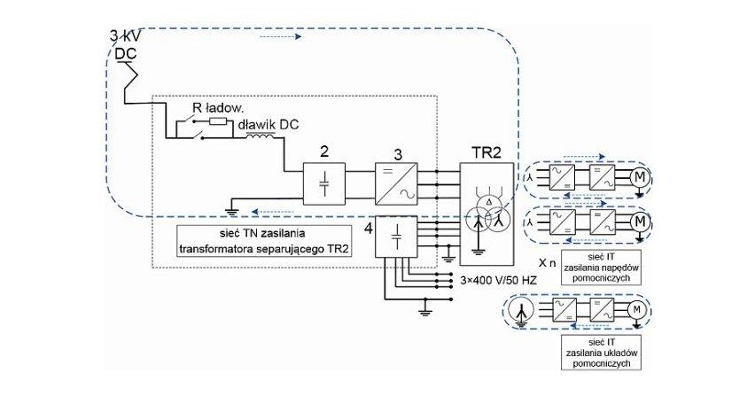 Napięcie zaburzeń wspólnych trójfazowych falowników i metody jego ograniczania w napędach z przemiennikami częstotliwości