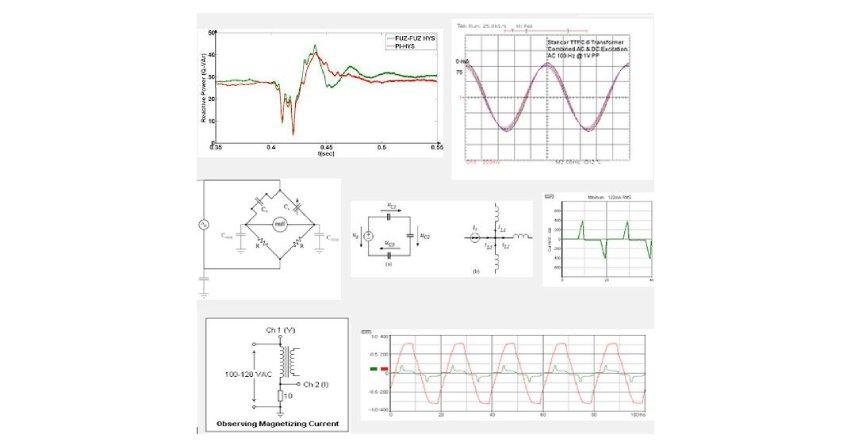 Ocena porównawcza dokładności transformacji odkształconego prądu pierwotnego przez indukcyjny przekładnik prądowy