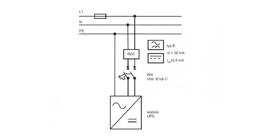 Ochrona przeciwporażeniowa w układach zasilania gwarantowanego UPS-ów