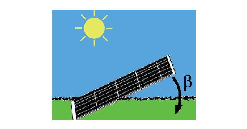 Prognozowanie produkcji energii w domowej mikroelektrowni słonecznej