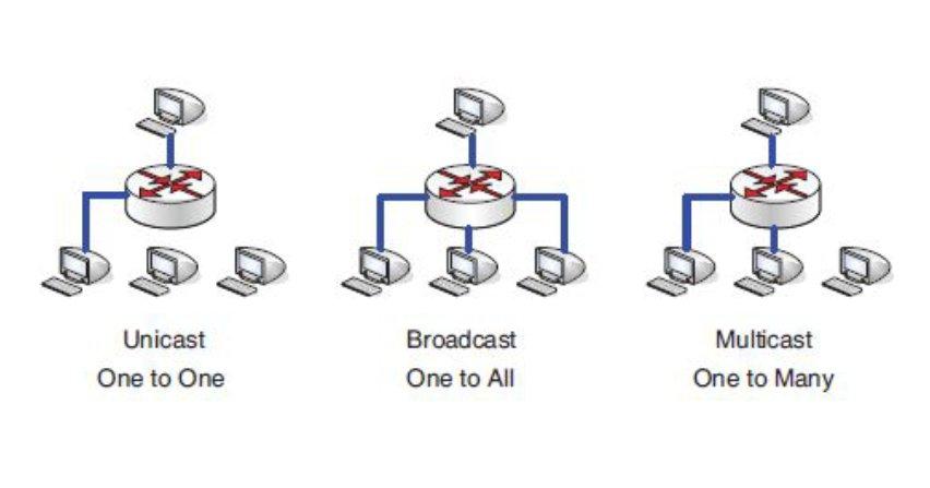 Struktury teleinformatyczne (część 1.)