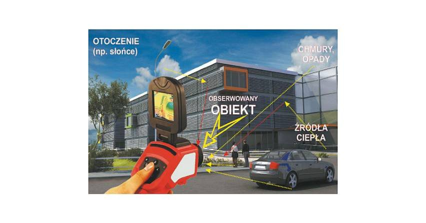 Termowizja - zasady ogólne, środowisko pomiarowe, budowa kamer, przykłady zastosowania
