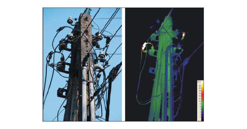Wykrywanie zagrożeń w sieciach elektroenergetycznych przy zastosowaniu kamer termowizyjnych