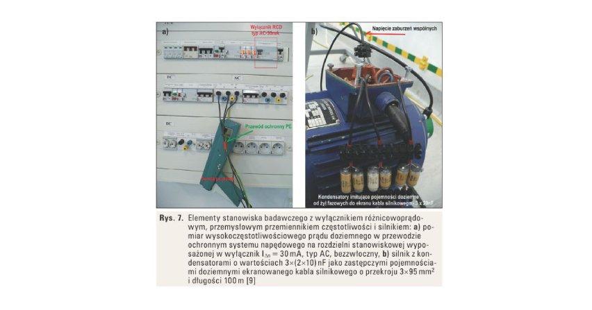 Wyłączniki różnicowoprądowe w obwodach zasilania napędowych przemienników częstotliwości