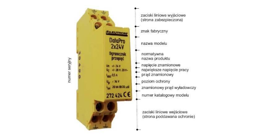 Wymagania normy PN-EN 61643-21 dla ograniczników przepięć przeznaczonych do systemów niskosygnałowych