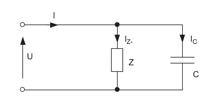 Cel stosowania przekładników prądowych oraz sposoby kompensacji mocy biernej