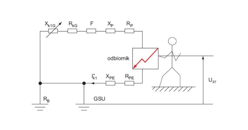 Wpływ temperatury pożaru na wartość napięcia zasilającego urządzenia elektryczne (część 2)
