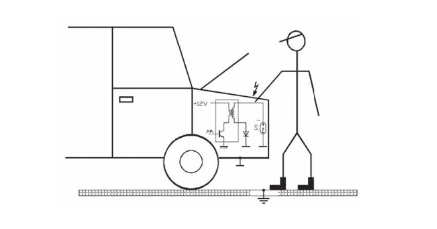 Zagadnienia ochrony przeciwporażeniowej w badaniach i diagnostyce samochodowych układów zapłonowych (część 2.)